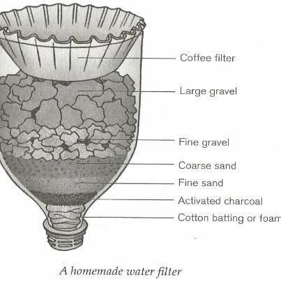 نمونه ای از دستگاه تصفیه آب خانگی